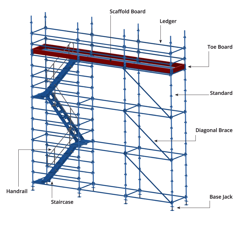 System Scaffold Components : Kwikstage scaffolding